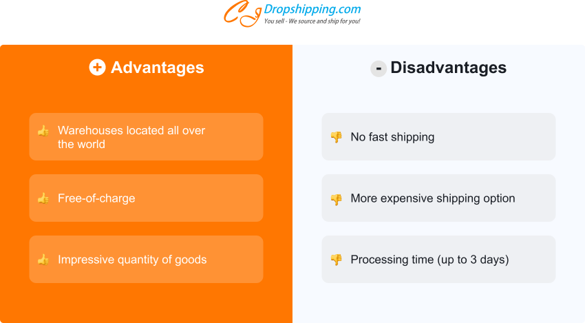 US dropshipping suppliers: CJdropshipping advantages and disadvantages