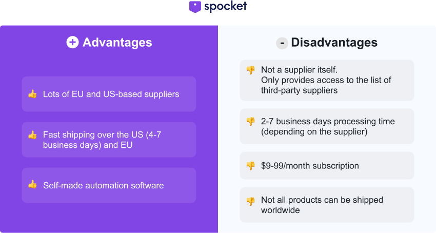 US dropshipping suppliers: Spocket advantages and disadvantages