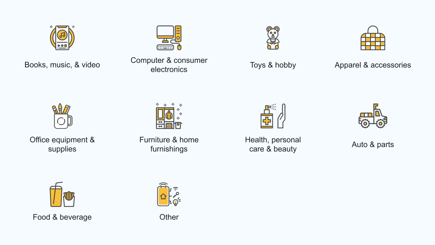 Us ecommerce hottest product categories