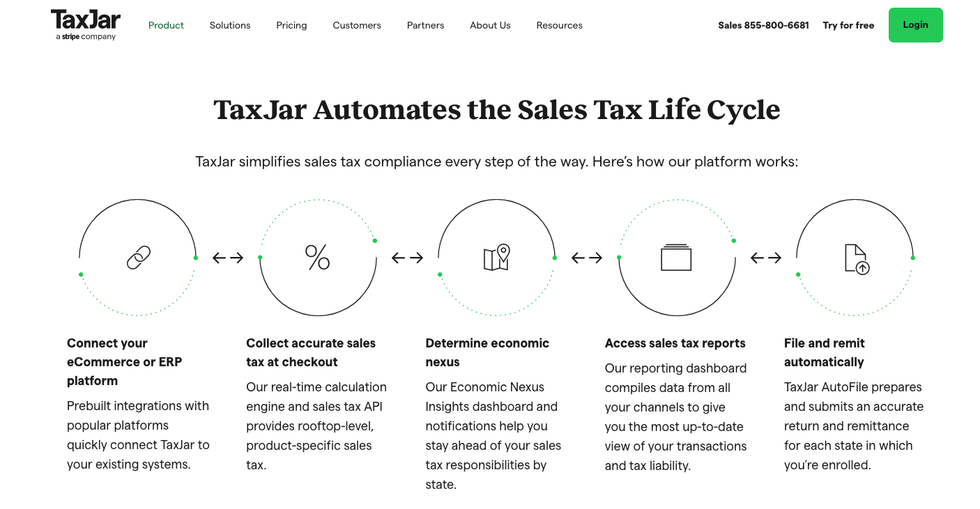 a picture showing how to automate a sales tax